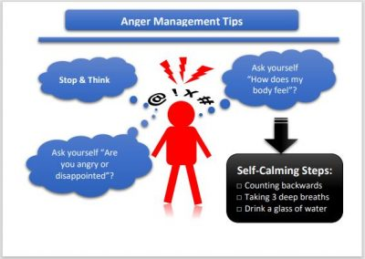 Anger Management Counselling Ireland