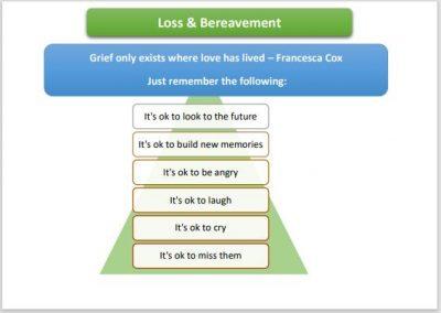 Loss and Bereavement Counselling Ireland