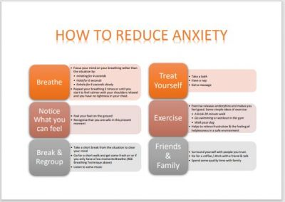Reducing Anxiety 2 Counselling Ireland