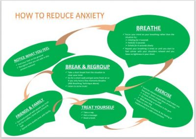 Reducing Anxiety Counselling Ireland